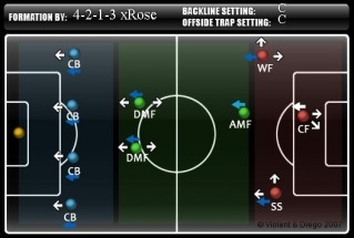 STRATEGY : CENTER ATTACK+PRESSING+BOTH SIDE ATT+FORMASI A . TEAM